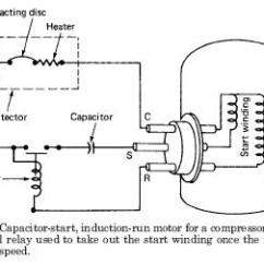 Single Phase Motor Wiring Diagram Without Capacitor Layers Of The Sun Motor-start Relays