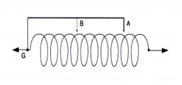 Principe d'élimination des résonnances sur bandes 15 à 10m F6HKY