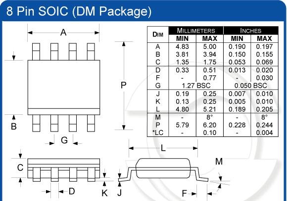 Allegro Footprints for Common ICs