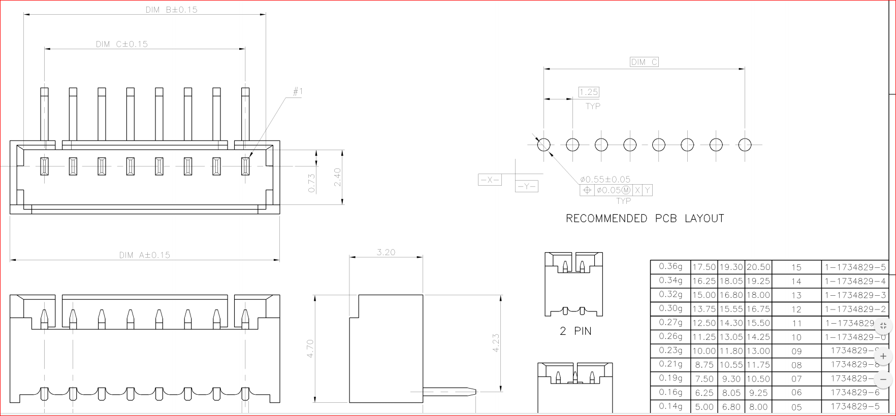 Allegro Footprints For Common Connectors
