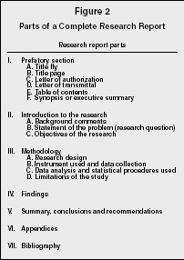Research Methods And Processes Organization Levels