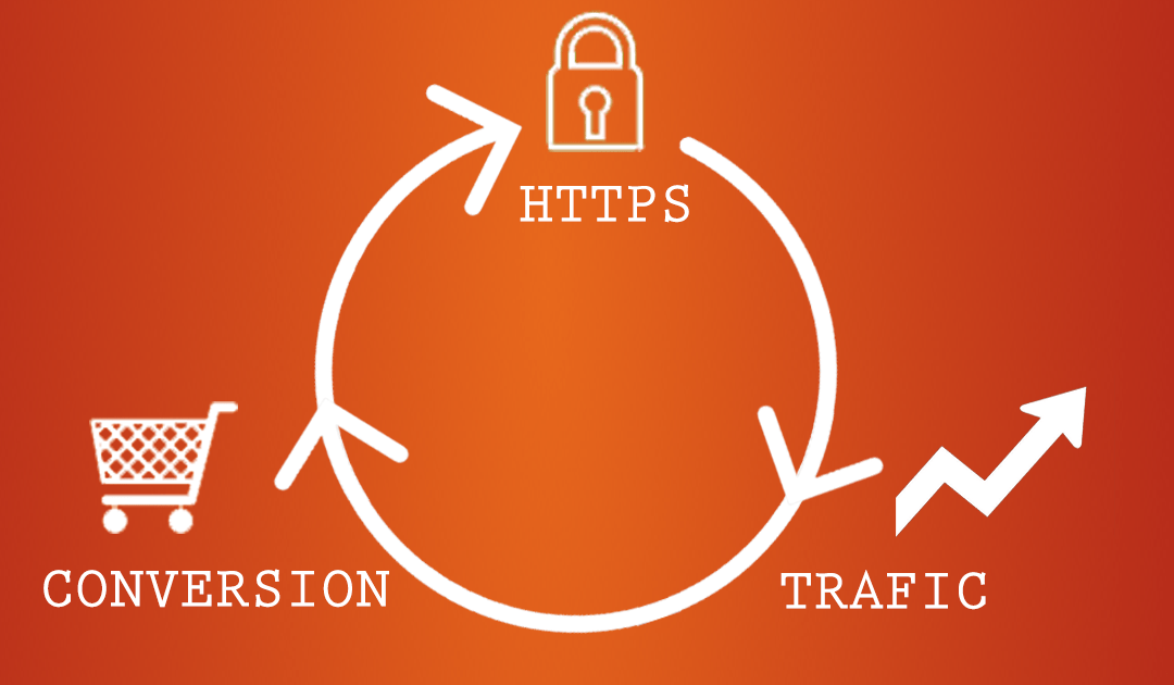 Comment faire passer son site en HTTPS ?