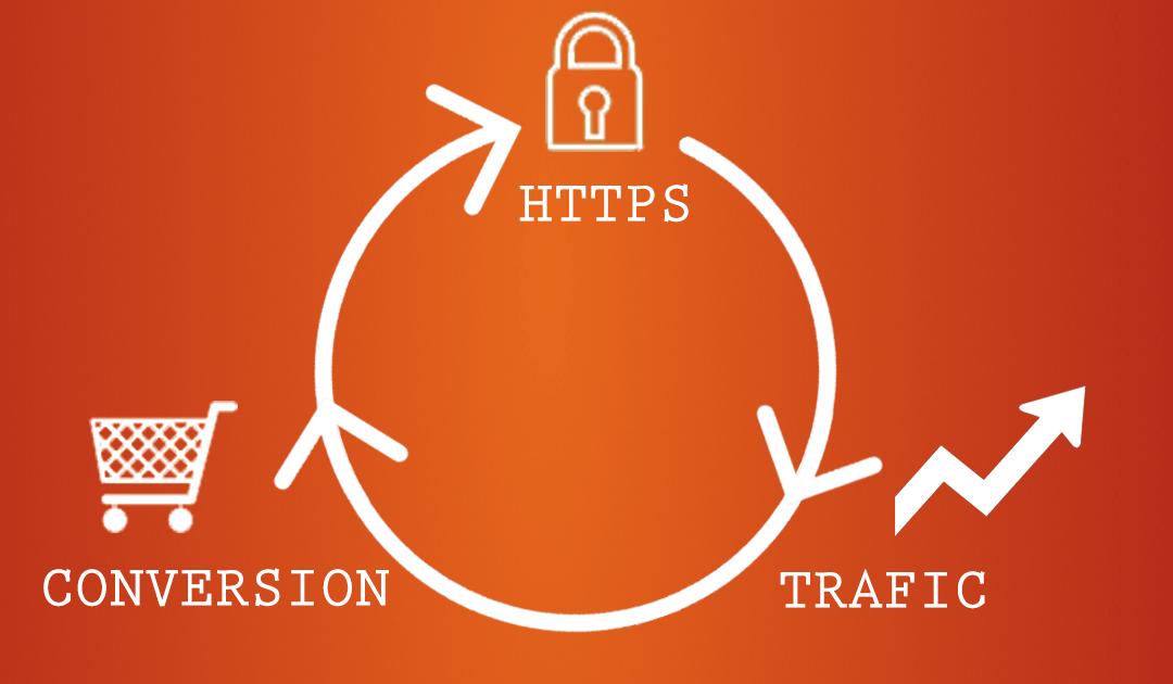 Comment faire passer son site en HTTPS ?