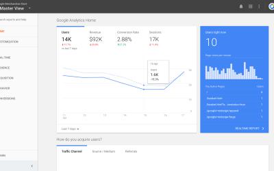 Google Analytics : une nouvelle page d'accueil dans les cartons