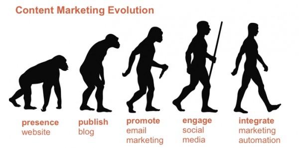 Crestodina: Content Marketing Evolution