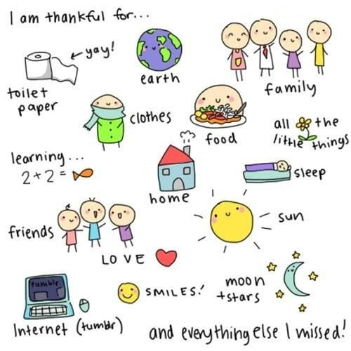 26066-I+am+thankful+for