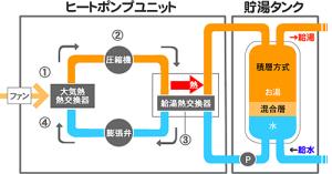 eco_shikumi