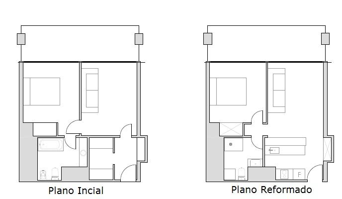 Reforma Integral Apartamento de Hotel