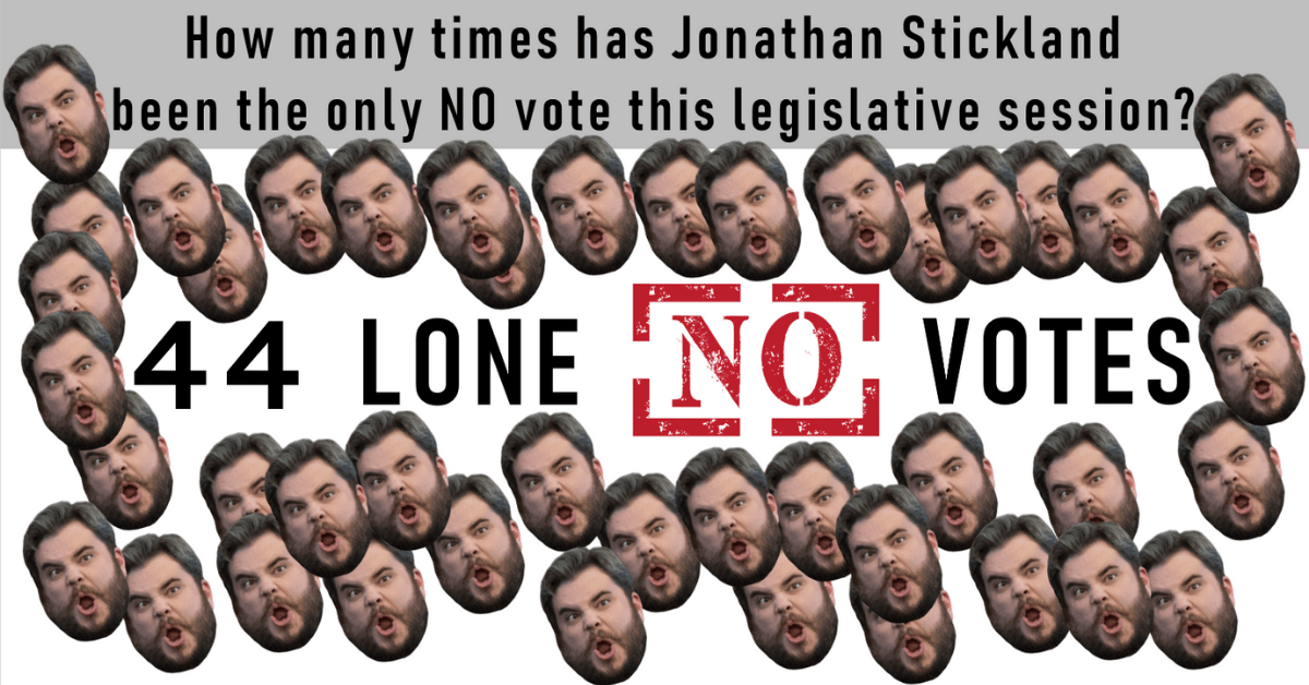 Stickland continues to be the lone no vote against important legislation for Texans