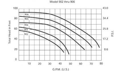 Honeywell Heating And Air Conditioning Honeywell Air