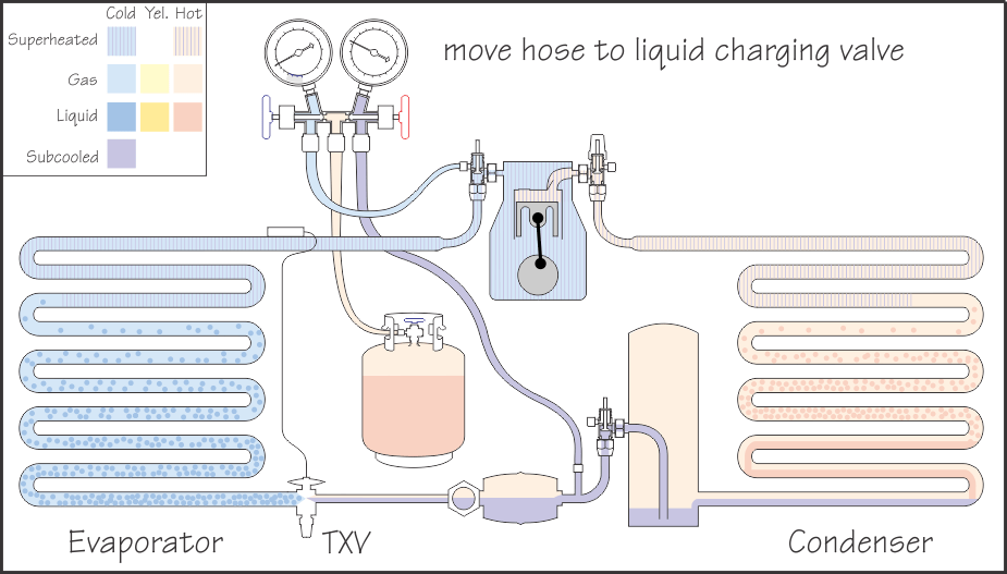 flow diagram refrigeration cycle 1994 ford f150 wiring basics - charging part 3