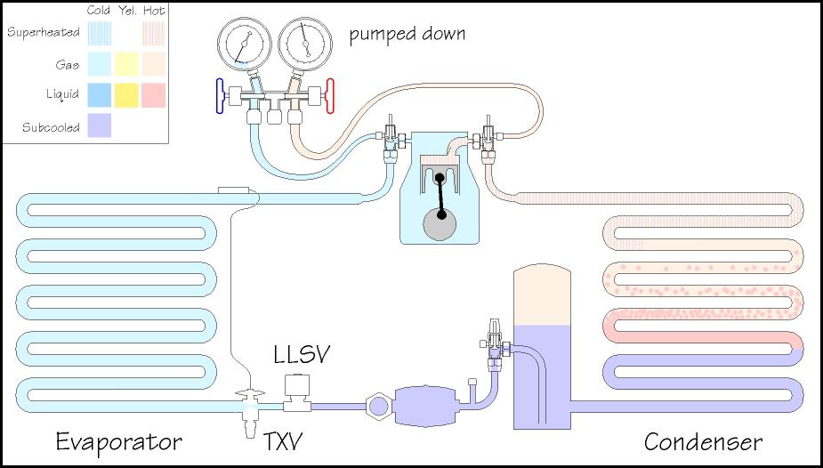 mr heater thermostat wiring diagram draw reddy dremel ~ elsavadorla