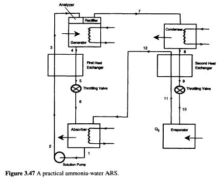 York Heat Pump Thermostat Wiring Diagram