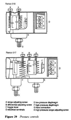 Refrigerator Pressure Controls | Refrigerator