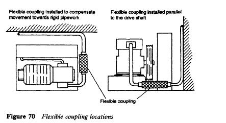 Copeland Reciprocating Compressor Diagram