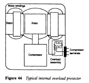 Refrigerator Electrical Equipment And Service