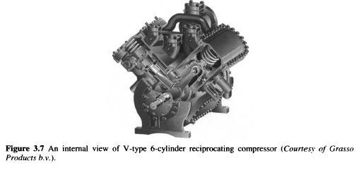Refrigeration Diagram Refrigeration Compressor