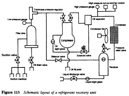 refrigerator recovery unit?resize=448%2C334 simple wiring diagram of refrigerator the best wiring diagram 2017  at alyssarenee.co