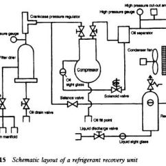 Embraco Compressor Wiring Diagram For Kicker Subs Industrial Refrigeration Diagrams