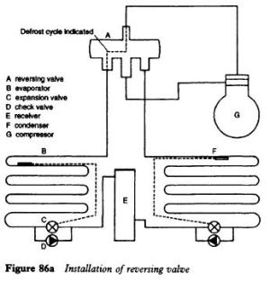 Refrigerator Reversing Valve | Refrigerator Troubleshooting Diagram