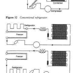 Air Conditioning Components Diagram Tb90bc Carburetor Refrigerator And Freezer System Arrangements | Troubleshooting