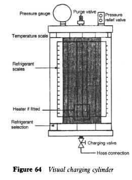 refrigerator troubleshooting diagram