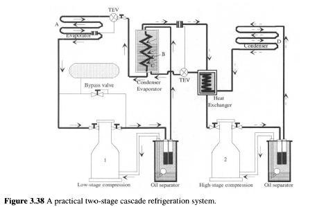 American Standard Heat Pump Thermostat Wiring American