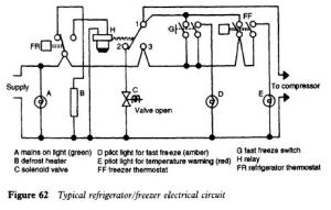 Domestic Refrigerator Electrical Faults | Refrigerator