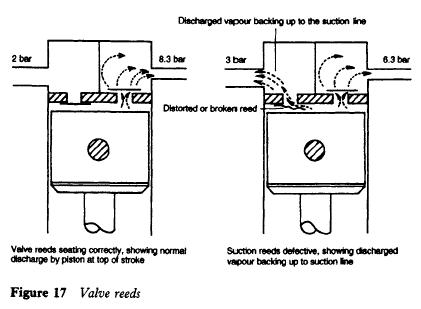 Refrigerator Pressure Switch Ladder Switch Wiring Diagram