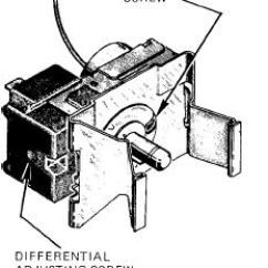 Ranco Fridge Thermostat Wiring Diagram 1971 Volkswagen Beetle Freezer Thermostats Refrigerator Troubleshooting The Range Adjustment Screw On Is Located Behind A Removable Cover See Fig 13 Turn To Left Lower Cutout And