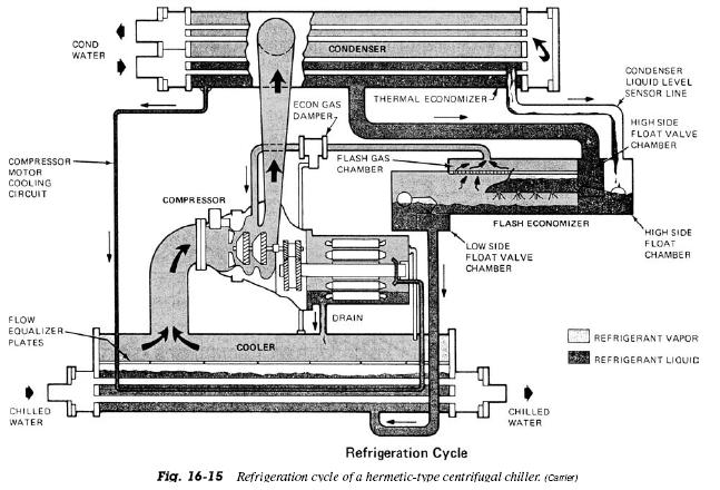 Air Conditioning Operation Diagram, Air, Free Engine Image