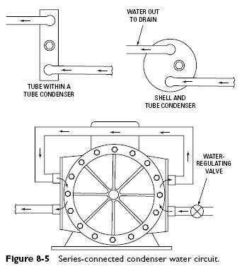 Basic Plant Diagram, Basic, Free Engine Image For User