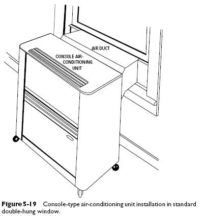 Window-Mounted Console-Type Air Conditioners