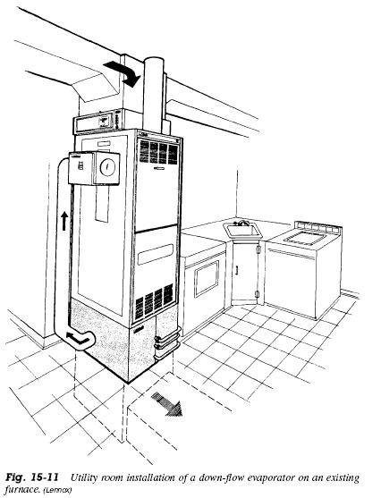 Evaporator Coil Wiring Diagram