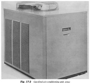 Gas Fired Chillers | Refrigerator Troubleshooting Diagram
