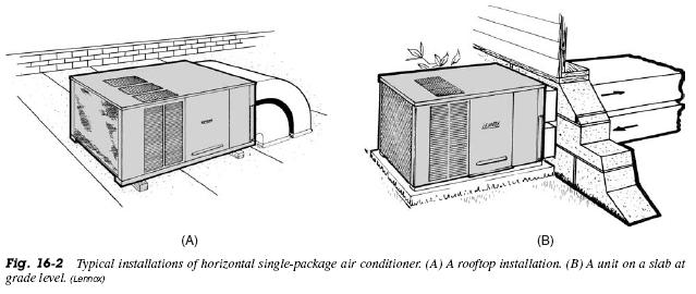 central heating system diagram heat pumps