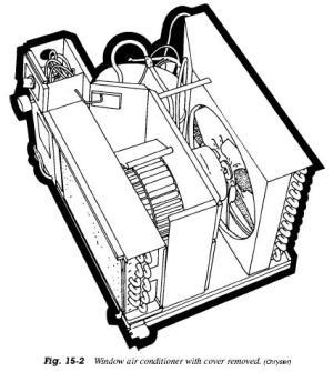Air Conditioning Window Unit | Refrigerator
