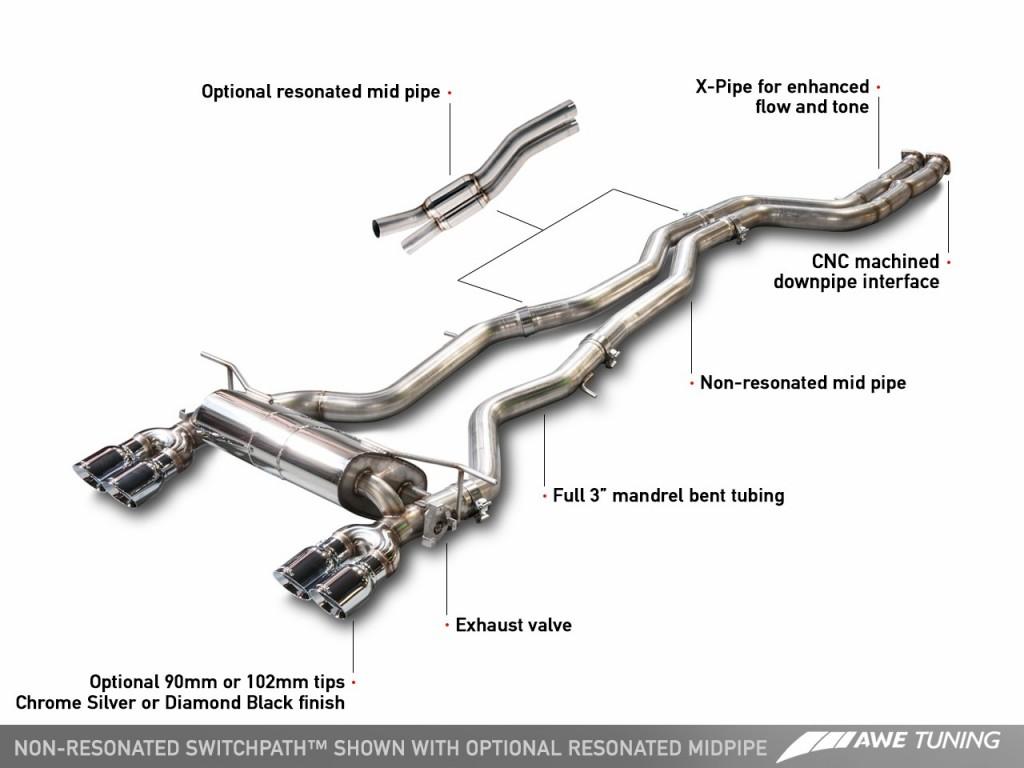 Bmw M3 Engine Diagram BMW M3 O2 Sensor Wiring Diagram