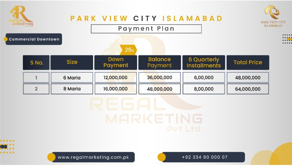 Park Vieew City Islamabad Payment Plan Commercial Downtown