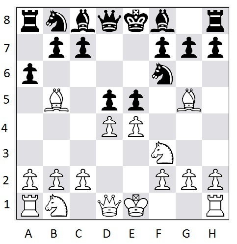 check checkmate and stalemate