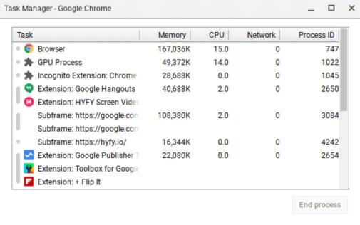 Chromebook Task Manager