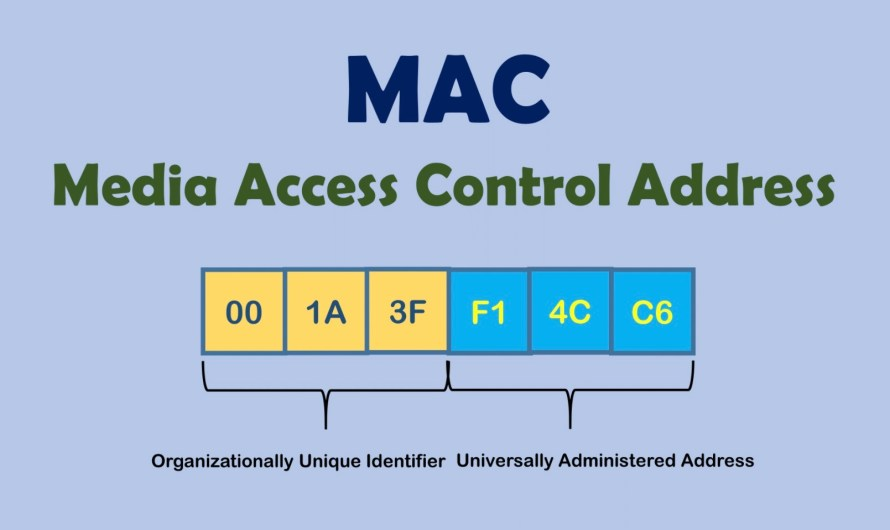 How to Find MAC Address on Windows 10, Mac, iPhone and Android