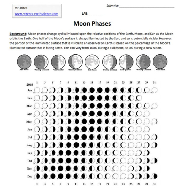 Lab: Phases of the Moon
