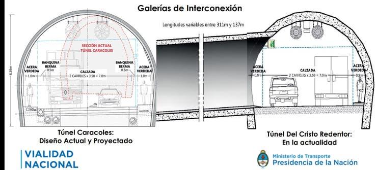 Rehabilitarán el Túnel Caracoles entre Mendoza y Chile