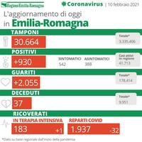 Bollettino Coronavirus 10 febbraio 2021