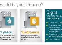 Do you need to replace your oil or natural gas furnace