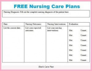 Nursing Care Plan And Diagnosis For Self Care Deficit