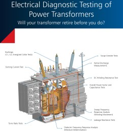 electrical transformer bushing diagram [ 1500 x 1634 Pixel ]