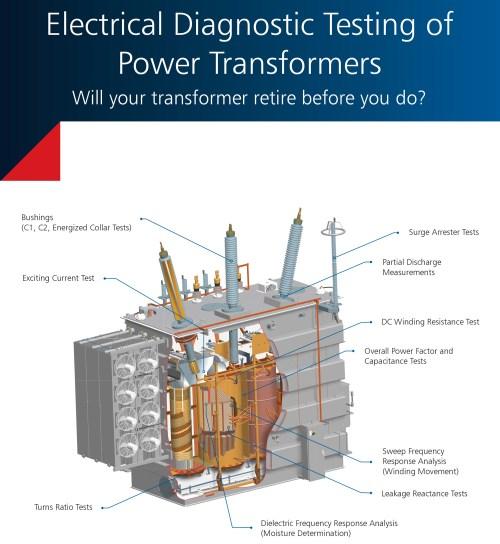 small resolution of electrical transformer bushing diagram