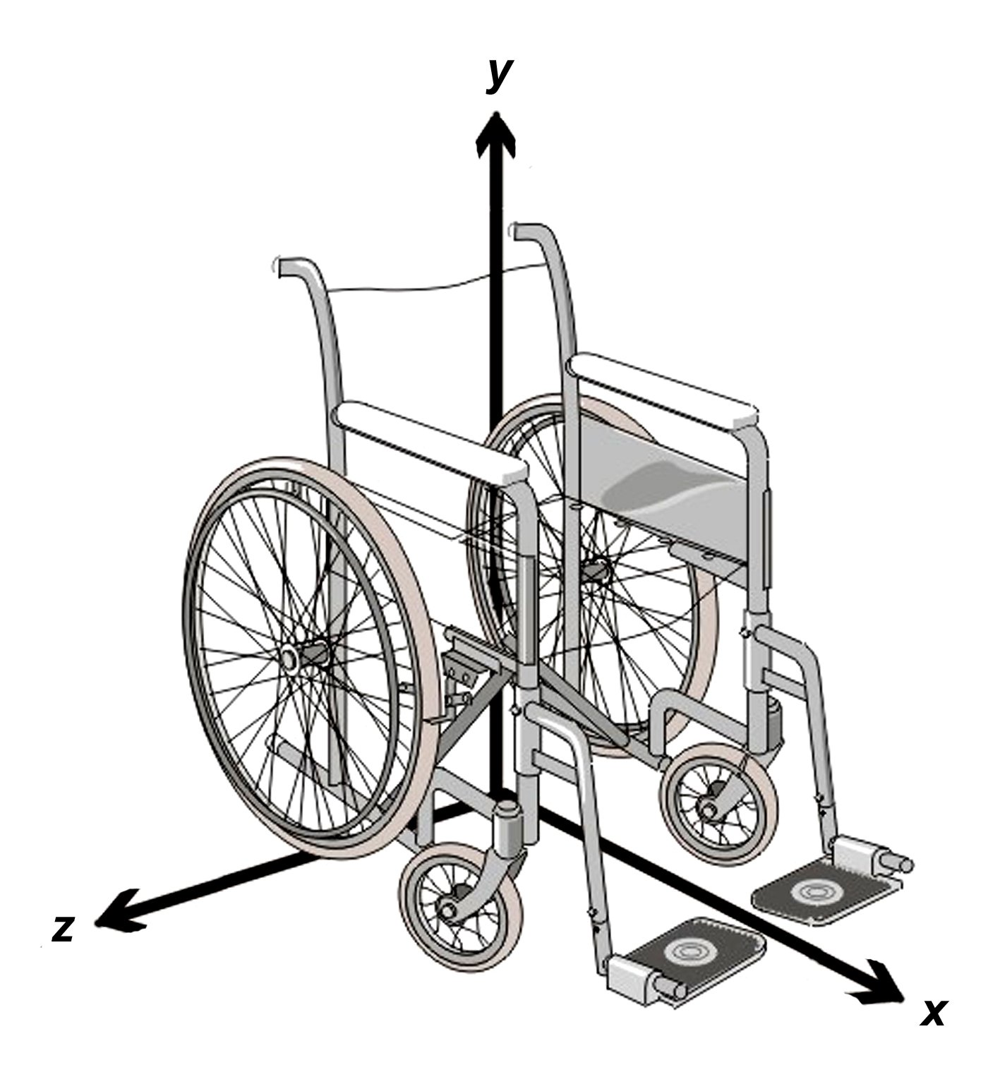 Filter frequency selection for manual wheelchair biomechanics